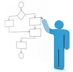 Workflow diagraming
