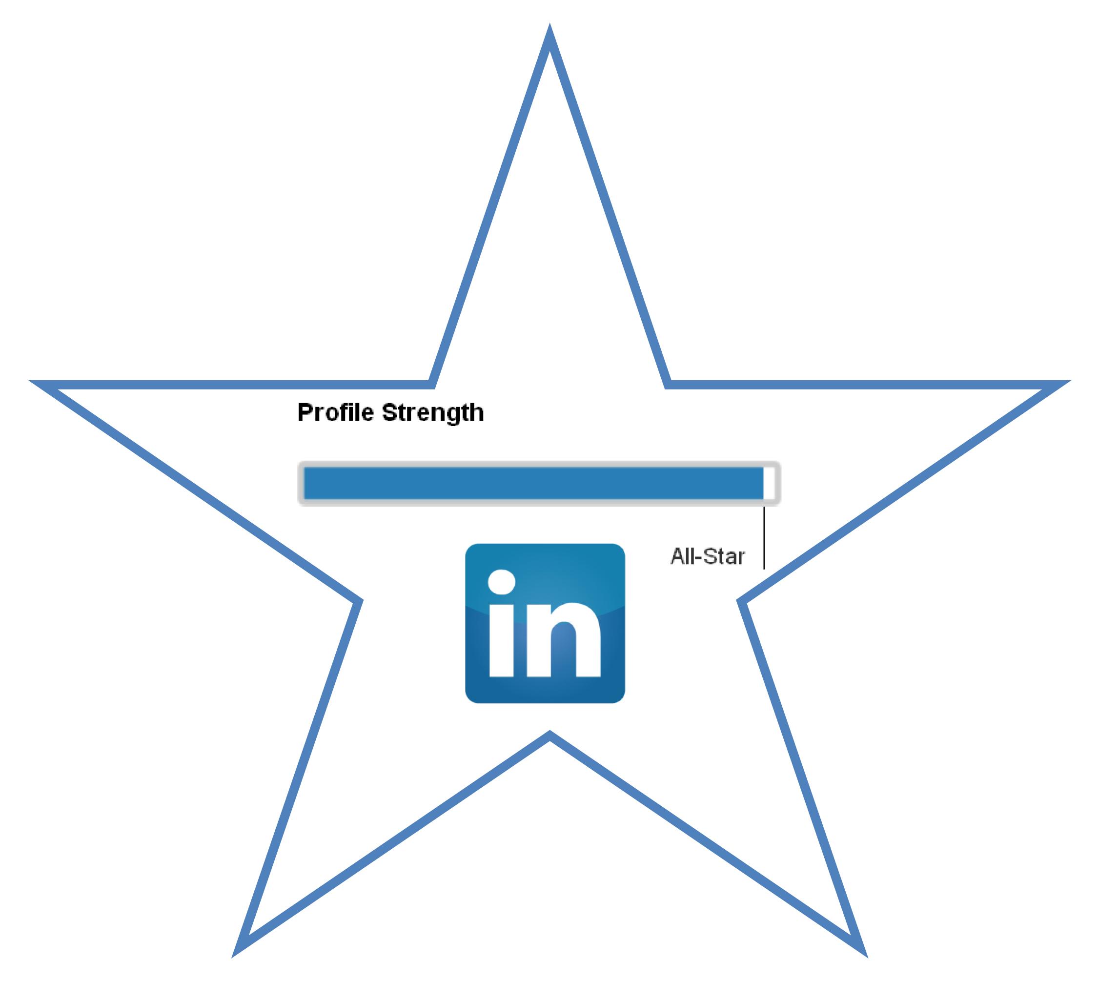 LinkedIn AllStar