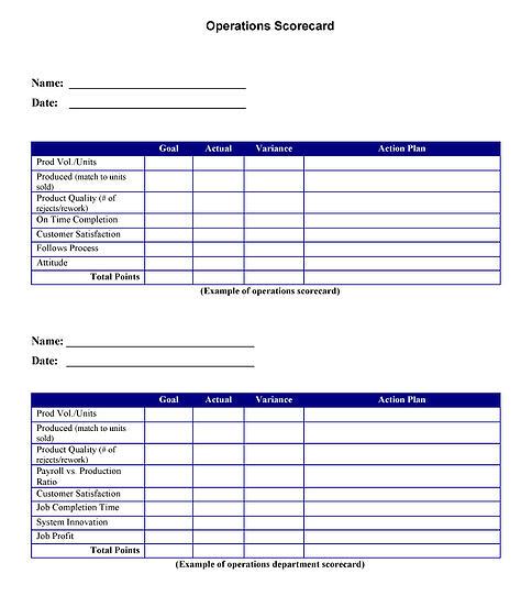 Operations Scorecard