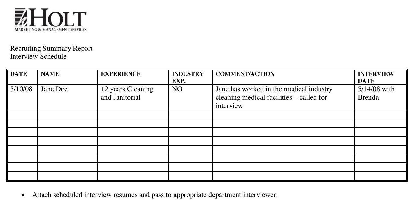 Recruiting Summary Report