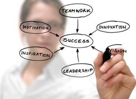 entrepreneur image 1