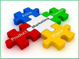 marketing plan pieces